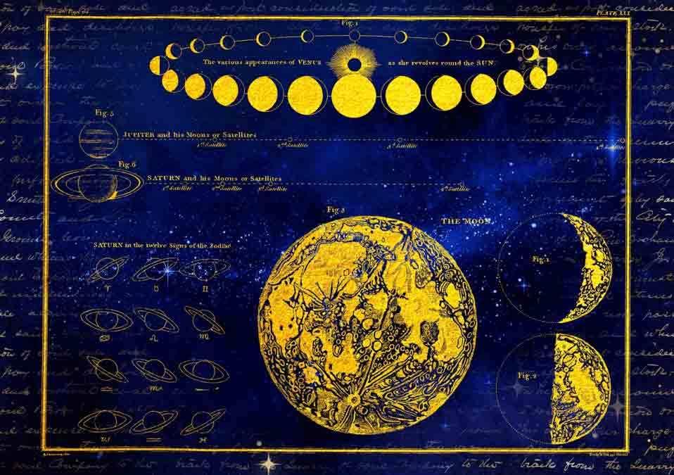 astrologija-kroz-istoriju