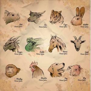 kineski-horoskop