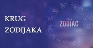 krug zodiijaka