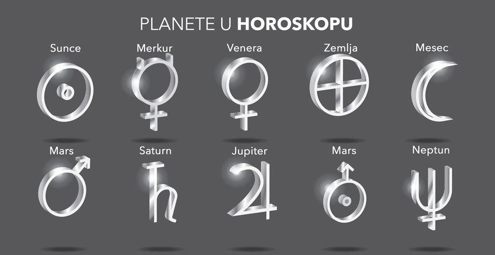 planete-u-horoskopu