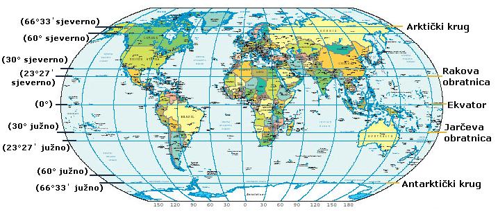 Dijagram Zemljopisne Sirine